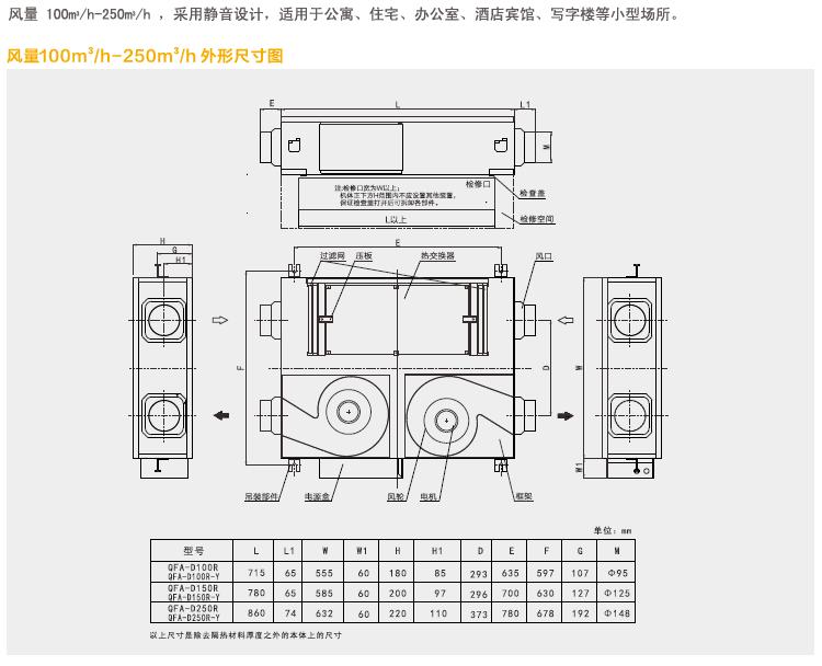 QFA-D系列R型全热交换器