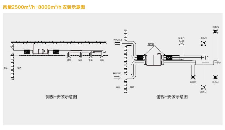 绿岛风吊装式R型全热交换器