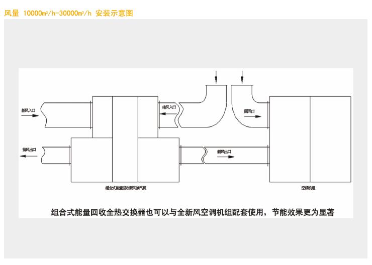 QFA-Z全热交换器
