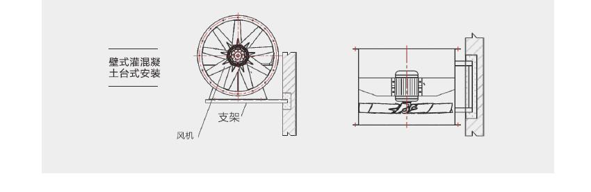 绿岛风TL系列风机